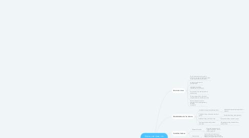 Mind Map: Diarios de clase. Un instrumento de investigación y desarrollo profesional
