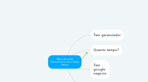 Mind Map: Mapa de venda Gerencamento Novo Mapa Mental