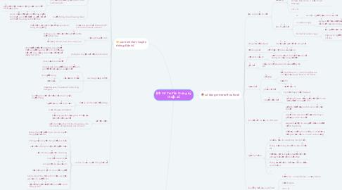 Mind Map: Bài 14: Truyền thông kỹ thuật số
