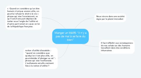 """Mind Map: Manger un MARS """"Il n'y a pas de mal à se faire du bien"""""""