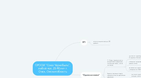 """Mind Map: ОРООИ """"Союз Чернобыль"""", любой пол, 25-90 лет г. Омск, Омская область"""