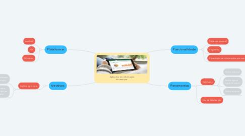 Mind Map: Aplicativo de informação de estoque.
