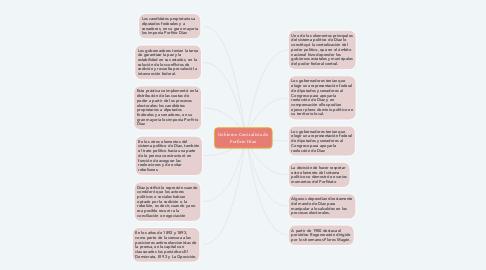 Mind Map: Gobierno Centralista de Porfirio Díaz