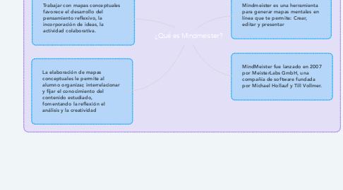 Mind Map: ¿Qué es Mindmeister?