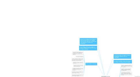 Mind Map: ASSISTÊNCIA DE ENFERMAGEM NOS DISTÚRBIOS HEMATOLÓGICOS