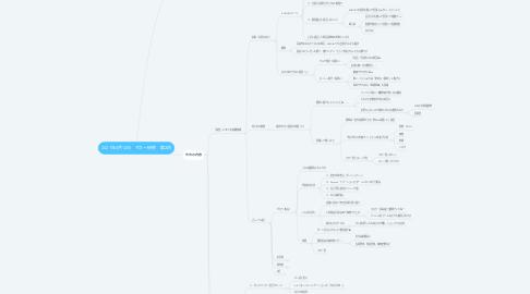 Mind Map: 2021年6月12日 マネー研修 第2回