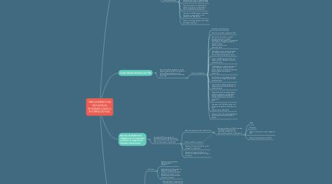 Mind Map: MECANISMOS DE VIGILANCIA EPIDEMIOLÓGICA INTERNACIONAL