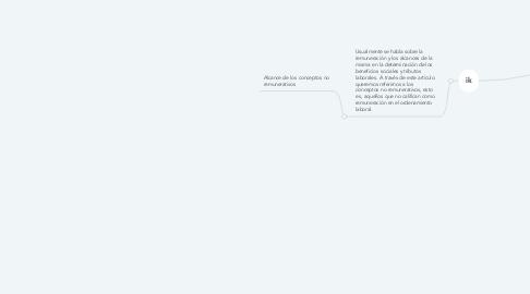 Mind Map: CONCEPTO NO REMUNERATIVOS