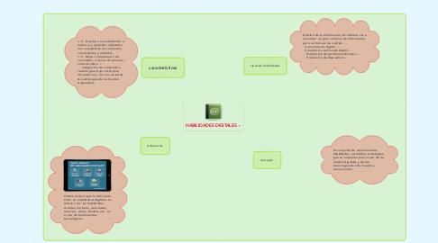 Mind Map: HABILIDADES DIGITALES