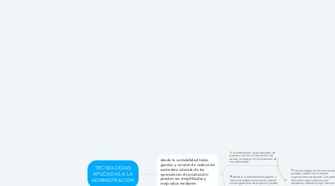 Mind Map: TECNOLOGIAS APLICADAS A LA ADMINSTRACION