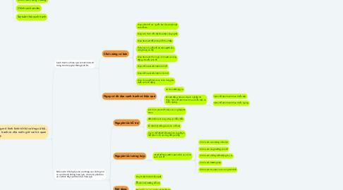 Mind Map: HỌC THUYẾT TRỌNG CUNG VÀ CHỦ NGHĨA TỰ DO MỚI Ở ĐỨC