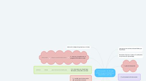 Mind Map: La Innovación en el aula: referente para el diseño y  desarrollo curricular