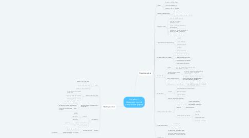 Mind Map: Outschool - образовательная онлайн-платформа