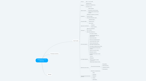 Mind Map: Подписка на e-mail  рассылку