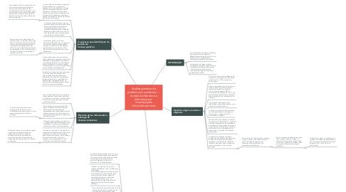 Mind Map: Análise genética de problemas craniofaciais –   revisão da literatura e diretrizes para   investigações clínico-laboratoriais