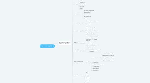 Mind Map: Bliq - поиск подработки