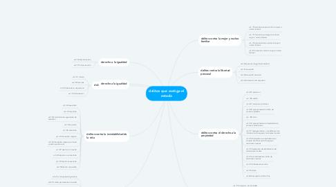 Mind Map: delitos que castiga el estado