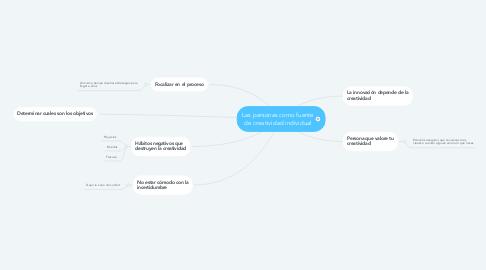 Mind Map: Las personas como fuente de creatividad individual