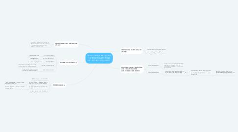 Mind Map: TRASTORNOS BIPOLARES Y OTROS TRASTORNOS DEL ESTADO DE ÁNIMO