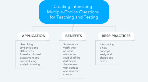 Mind Map: Creating Interesting   Multiple-Choice Questions   for Teaching and Testing