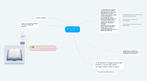 Mind Map: A formação Competências Digitais de Docentes T12 - Nível 1