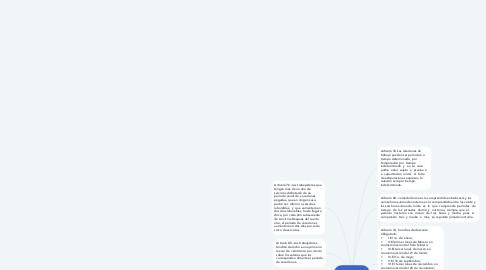Mind Map: CONDICIONES LABORALES