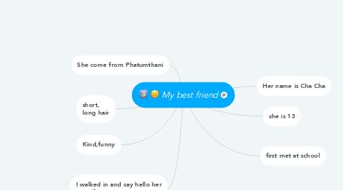 Mind Map: My best friend