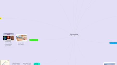 Mind Map: Datos geológicos de interés para la ingeniería civil