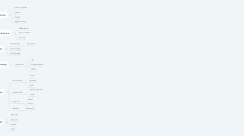 Mind Map: Technolog