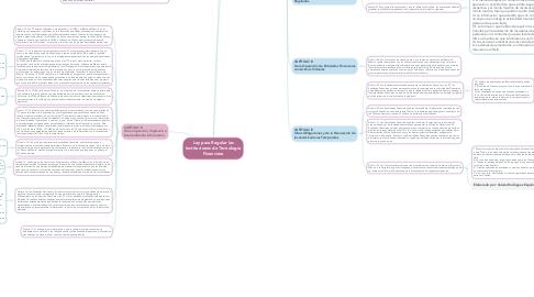 Mind Map: Ley para Regular las Instituciones de Tecnología Financiera