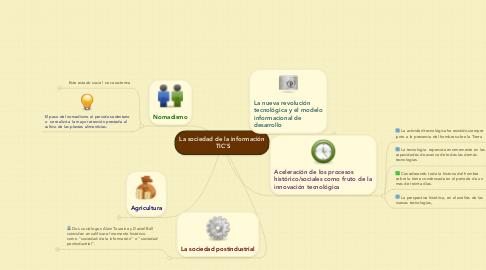 Mind Map: La sociedad de la información  TIC'S