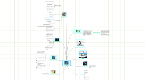 Mind Map: BIOINFORMÁTICA