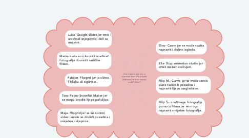 Mind Map: Koji digitalni alat koji si upoznao kroz eTw projekt Webučionica ti se najviše sviđa? Zašto?
