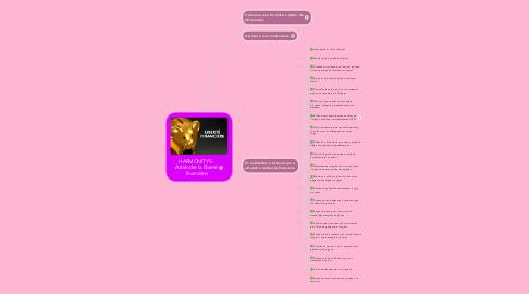 Mind Map: HarmonitYs - Atteindre la liberté financière