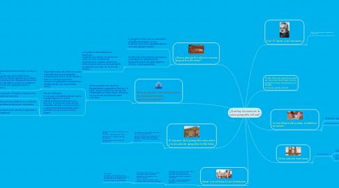 Mind Map: ¿Qué hay de nuevo en la nueva geografía cultural?