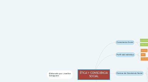 Mind Map: ÉTICA Y CONSCIENCIA SOCIAL