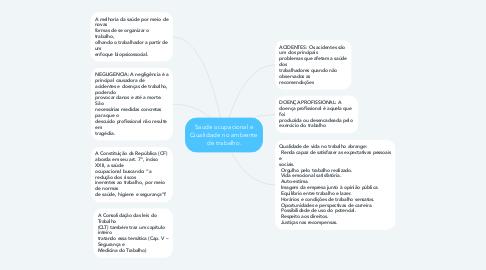 Mind Map: Saude ocupacional e Qualidade no ambiente de trabalho.