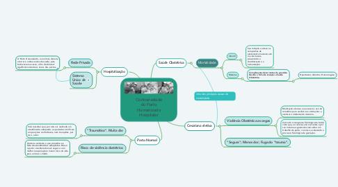 Mind Map: Contrariedade do Parto Humanizado Hospitalar