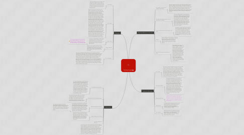 Mind Map: The Dark Knight