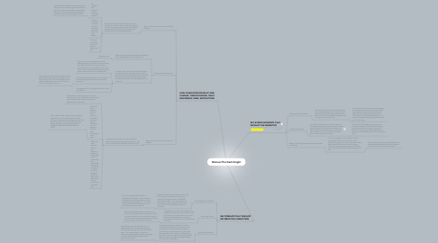 Mind Map: Batman:The Dark Knight