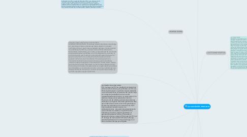 Mind Map: La revolución mexicana