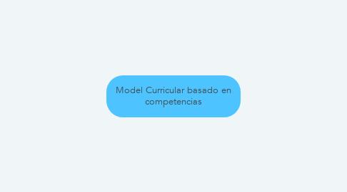 Mind Map: Model Curricular basado en competencias