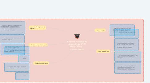 Mind Map: Entorno Personal de Aprendizaje (PLE) María Chicas     Primer Grado