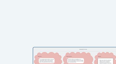 Mind Map: Apología de Sócrates