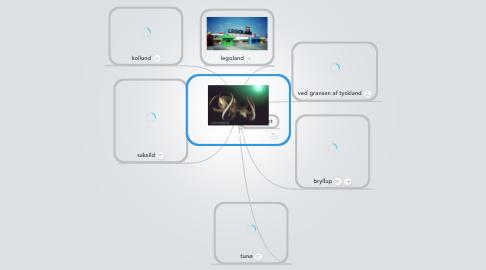 Mind Map: matias sommerferie