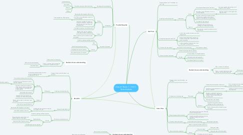 Mind Map: Area of Study 1 - Unit 3 - Data Analysis