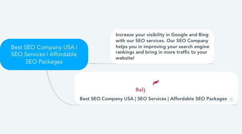 Mind Map: Best SEO Company USA | SEO Services | Affordable SEO Packages