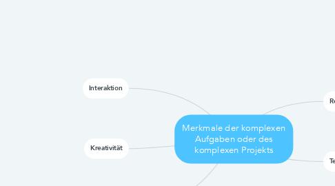Mind Map: Merkmale der komplexen Aufgaben oder des komplexen Projekts