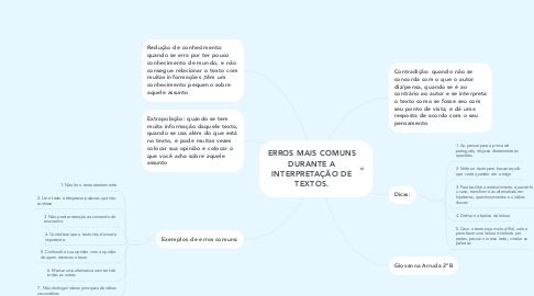 Mind Map: ERROS MAIS COMUNS DURANTE A INTERPRETAÇÃO DE TEXTOS.