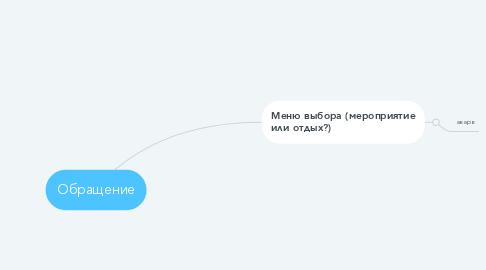 Mind Map: Обращение